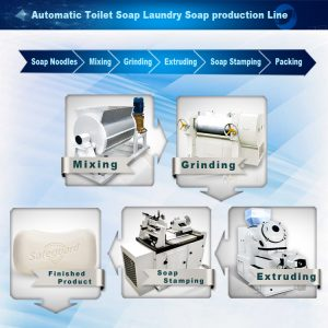 laundry soap cutting machine